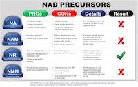 NAD Precursors.jpg
