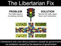 The Libertarian Fix