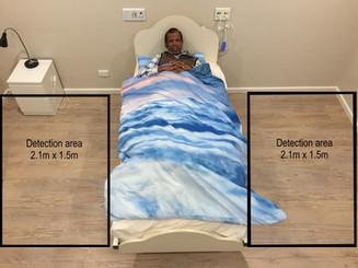 Smart Room Care System