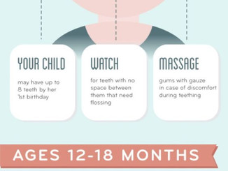 An easy guide to your children's oral health
