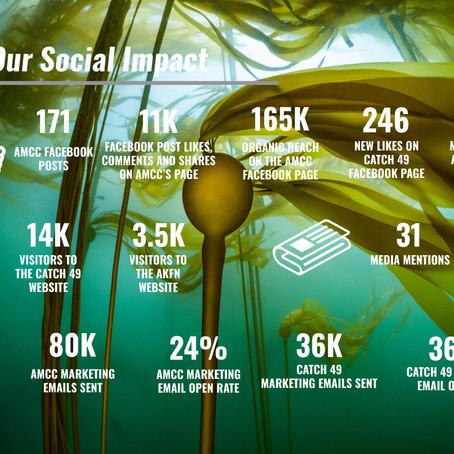 AMCC's 2019 Social Impact