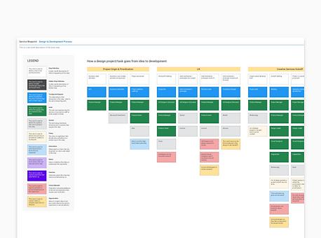 Service-Blueprint.png