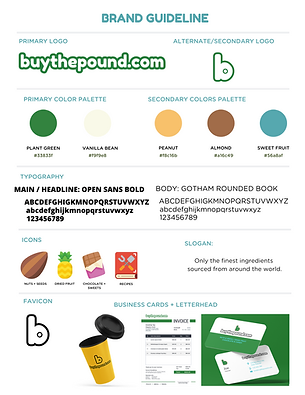 buythepound Brand Guidelines.png
