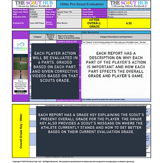 Sample Report and Trend Sheets-Square-Fo