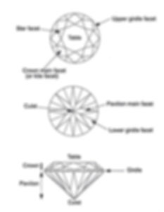 Buy Diamonds direct from source