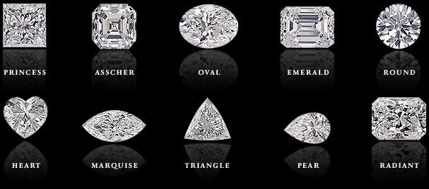 Wholesale Diamonds Cut