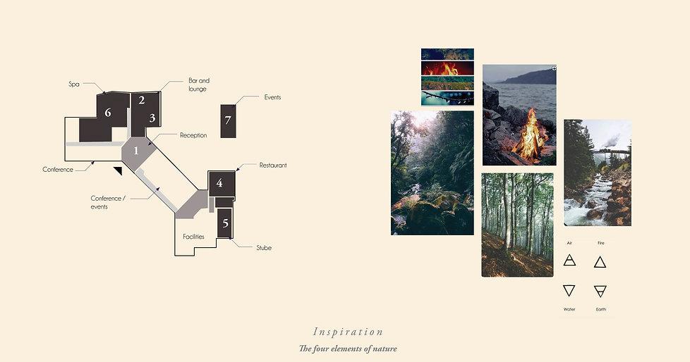 124_seehotel images - inspo.jpg