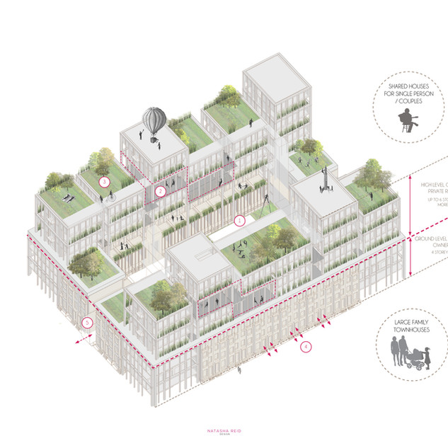 3_Spatial framework for urban densificat