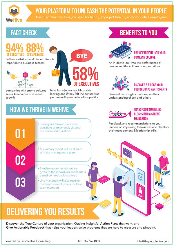 WEHIVE_Infographic_A4_FAOL-01.jpg
