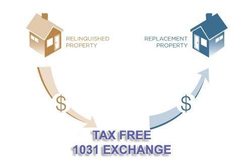 1031 Exchange Consultation