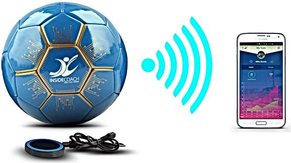 Insidecoach Smart Soccer Ball