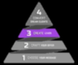 Pyramid create.png