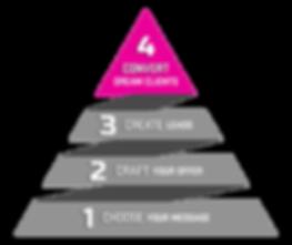 Pyramid convert.png