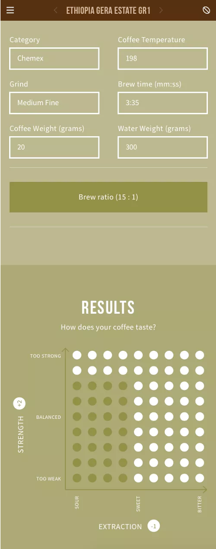 Coffee Extraction Sour Coffee Vs Bitter Coffee How To Tell The Difference