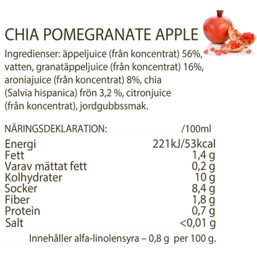 Pomegranate_ingredienser1.png