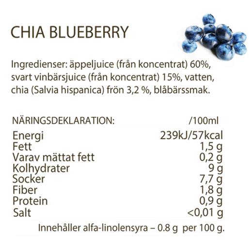Blueberry_ingredienser1.png