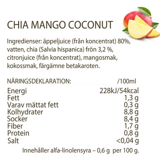 Mango Coconut_ingredienser1.png