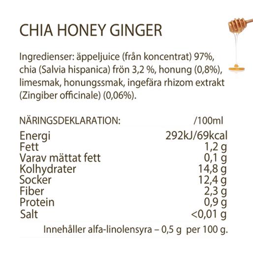 Honey Ginger ingredienser1.png