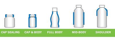 sleeve-position-of-bottle.jpg