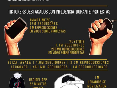 INFOGRAFÍA: Tiktokers habrían movilizado más de un millón de personas durante protestas en Perú