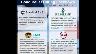 Covid-19 Update on Bond Relief Measures