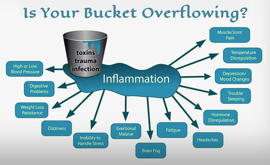 is your bucket overflowing72.jpg