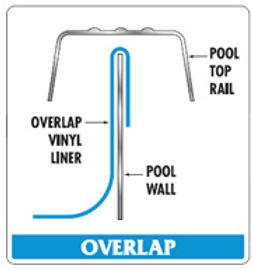 above-overlap.jpg
