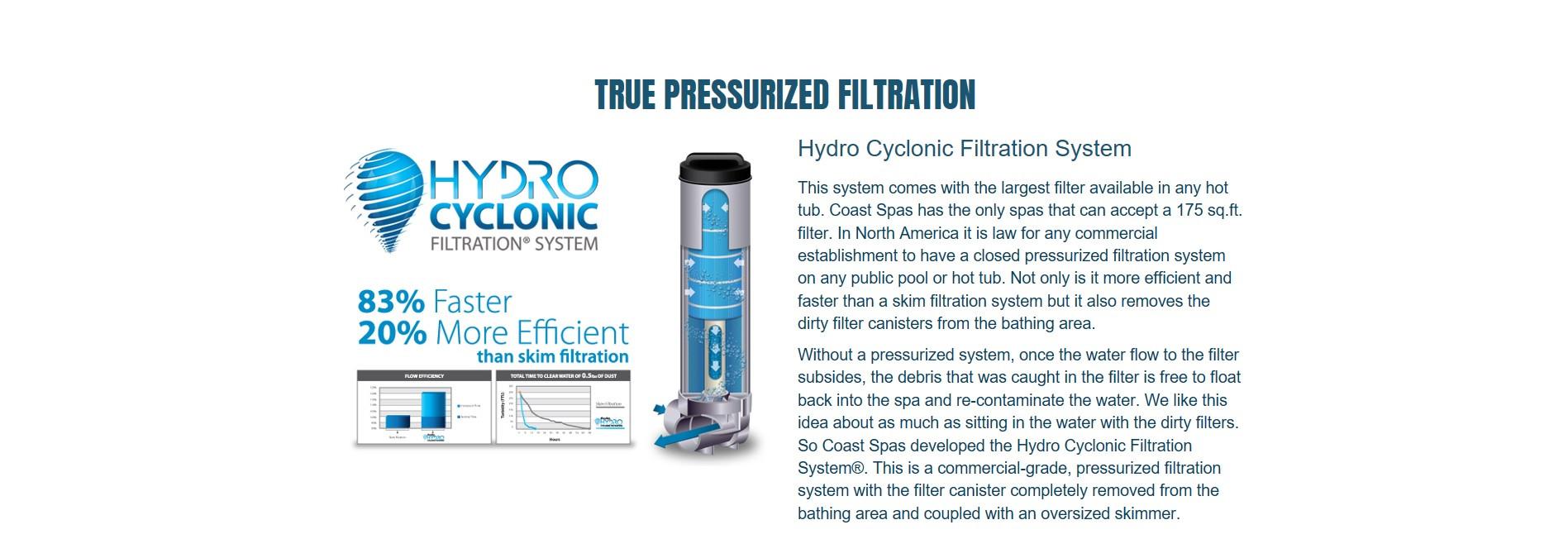 Hydrocyclonic filtration.jpg