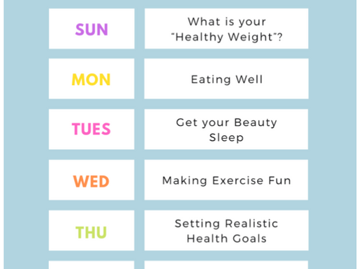 Celebrate Healthy Weight Week with GLIM!