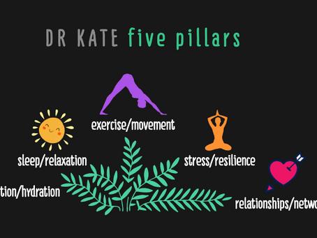 Five Pillars of Wellness + The Three to Thrive