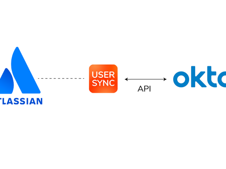 Combining the Okta API with SAML for Authenticating and Provisioning Atlassian Applications