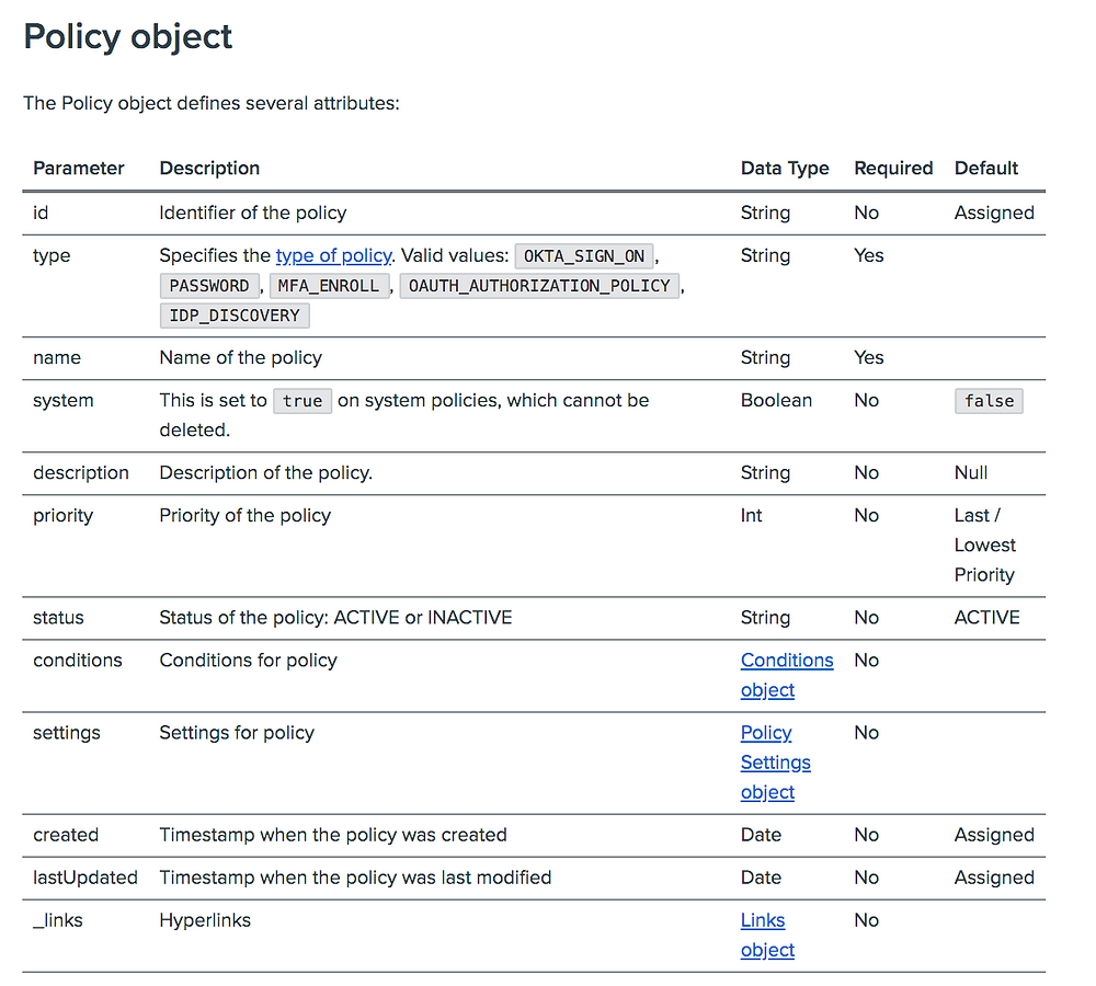 Policy object attributes in the Okta API documentation