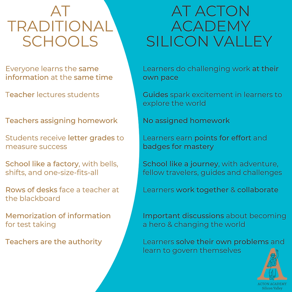 Traditional vs. Acton Chart-2.png
