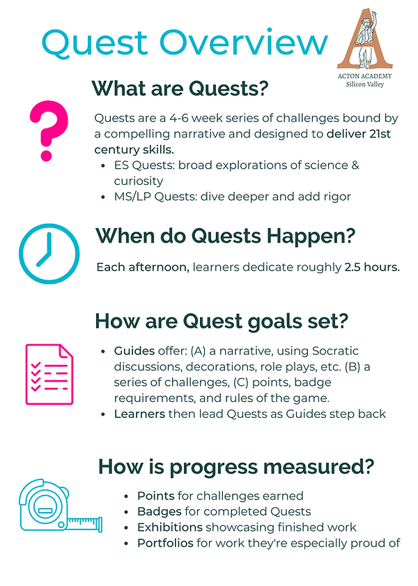 Quest Overview new branding.png