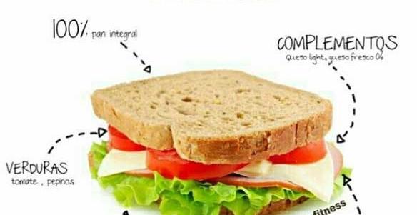 FitConsejo   Sandwich Saludable