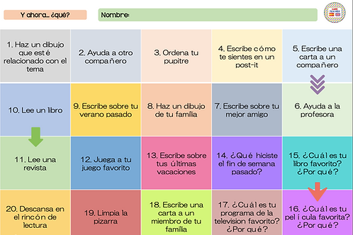 Fast-finishers tablero (Versión Español)