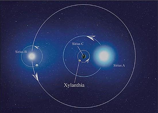 Sirius A, Sirius B e Sirius C