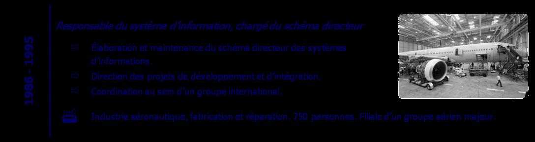 1986 - 1995
