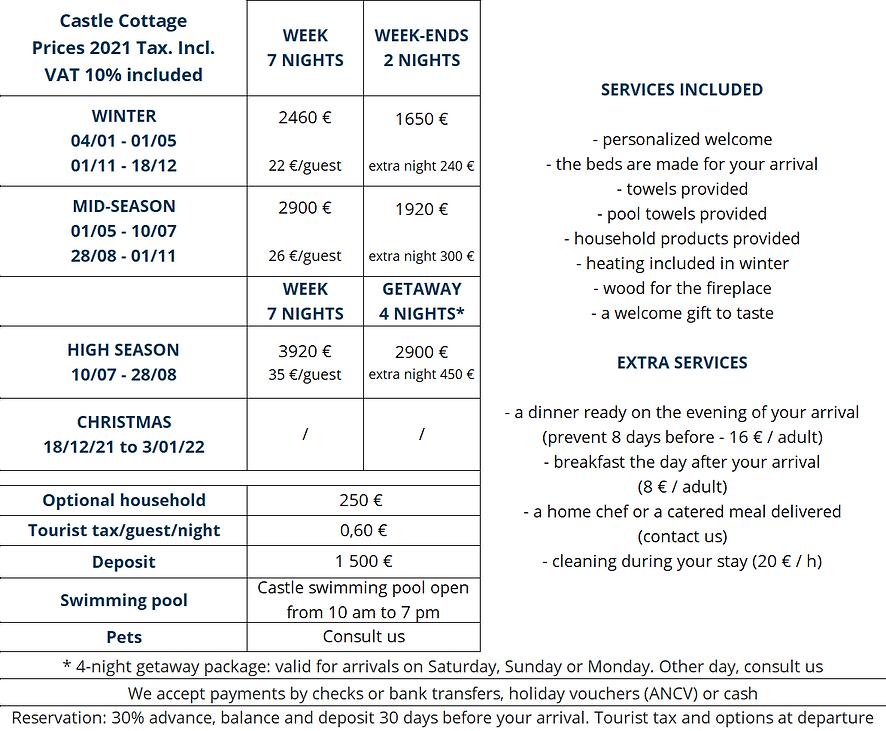 Castle cottage - Poudenas Price 2021 EN.