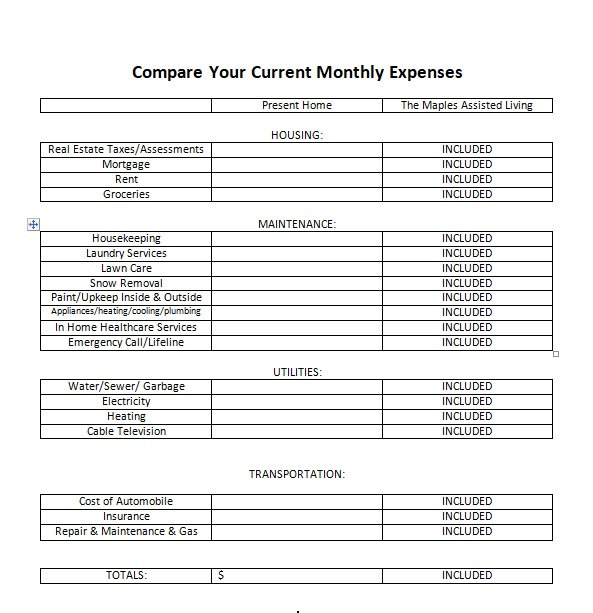 Compare Your Current Monthly Expenses.jp