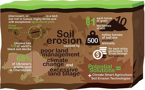 soil-ig-800-eng.jpg