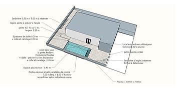 Plan et projection 3D
