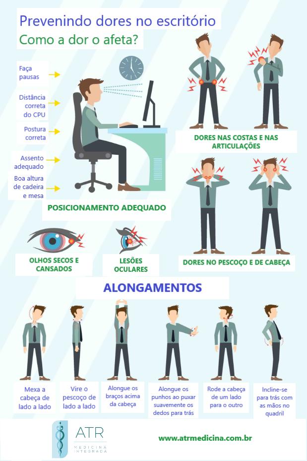 Prevenção de dor nas costas