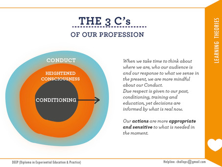 CONSCIOUSNESS - The 3 C's Idea