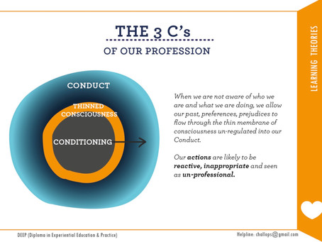 CONDITIONING - The 3 C's Idea