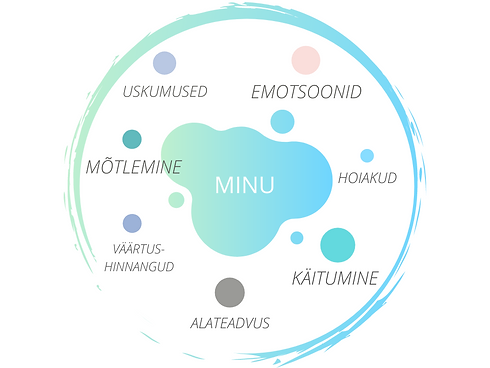 HOLISTILINE COACHING  Mind Map-2.png