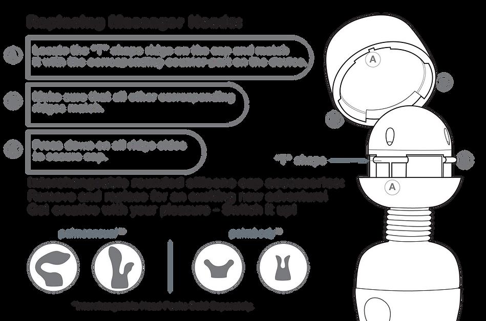 PalmPower Massage Wand Instructions