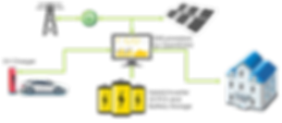 Smart Energy.png