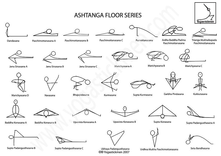 YogastickmenAshtangaFloorSeries_A4Etsy.j