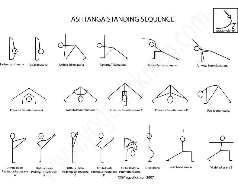 AshtangaStandingSeries.jpg